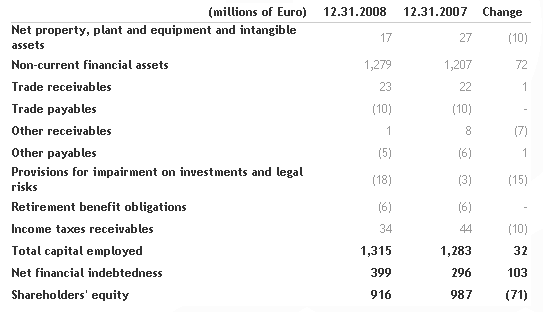 Benetton Group Board of Directors approves the 2008 Financial Statements and proposes dividend of 0.28 euro per share_7